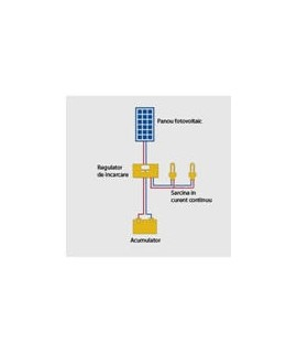 Sistem fotovoltaic 12Vcc 100W