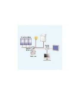 Sistem fotovoltaic 12Vcc sau 230Vca 200W
